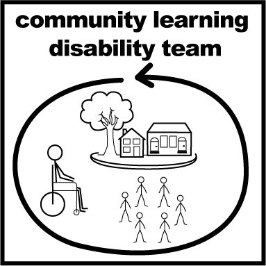 Dating for people with learning disabilities