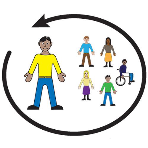 Inclusive consultation