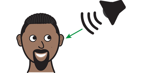 A man is shown hearing sound coming from a speaker
